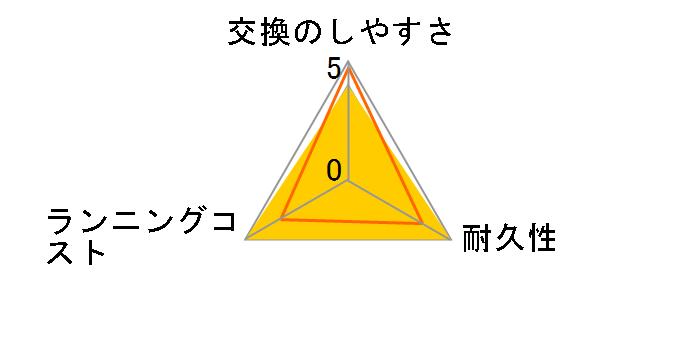 EW0926-P [ピンク]のユーザーレビュー