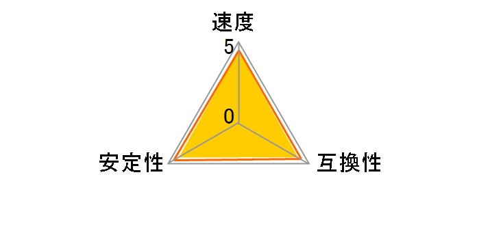 Cetus DCDDR3-8GB-1333 [DDR3 PC3-10600 4GB 2���g]�̃��[�U�[���r���[