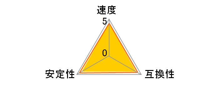 Cetus DCDDR3-8GB-1333 [DDR3 PC3-10600 4GB 2枚組]のユーザーレビュー