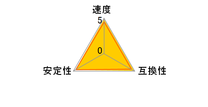 JM1333KSN-4G [SODIMM DDR3 PC3-10600 4GB]のユーザーレビュー
