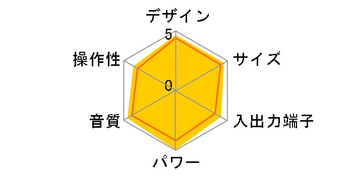 X-HM50のユーザーレビュー