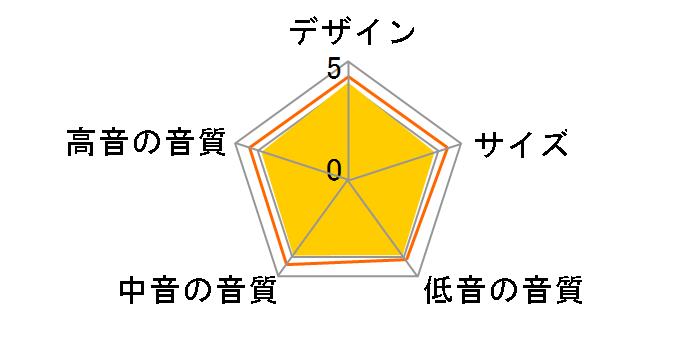 NS-BP200(BP) [�s�A�m�u���b�N �y�A]�̃��[�U�[���r���[