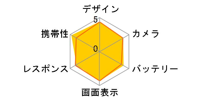 IS05 au [ピンク]のユーザーレビュー