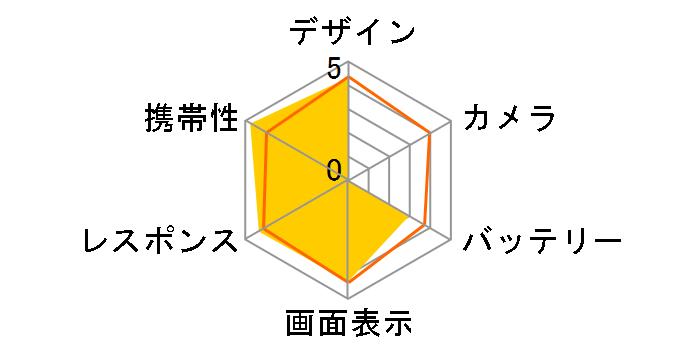 SIRIUSα IS06 au [ピュアホワイト]のユーザーレビュー