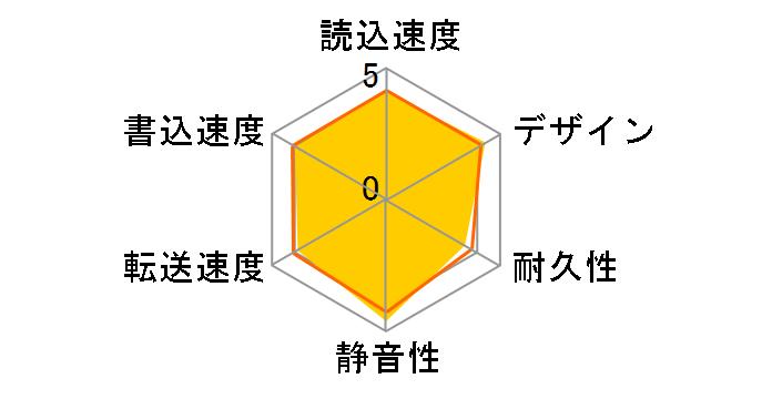 HD-PV500U2-BK/Nのユーザーレビュー