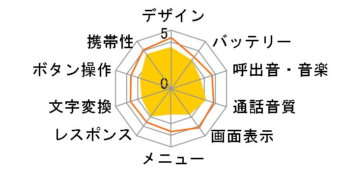 みまもりケータイ SoftBank 005Zのユーザーレビュー