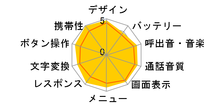 docomo STYLE series N-01C [White]�̃��[�U�[���r���[