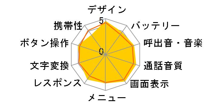 docomo PRIME series P-03C [GOLD]�̃��[�U�[���r���[