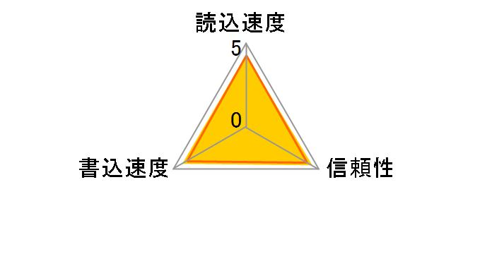 TS64GSDXC10 [64GB]のユーザーレビュー