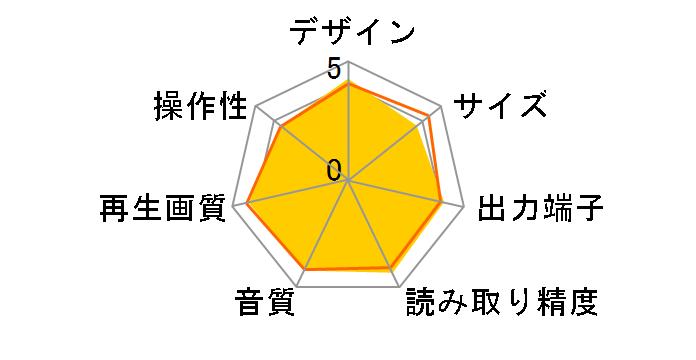 DBP-1611UD(K) [�u���b�N]�̃��[�U�[���r���[