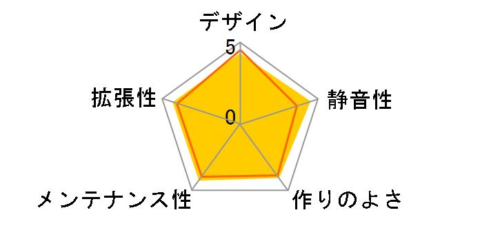 IKAZUTI-SL-S [シルバー]のユーザーレビュー