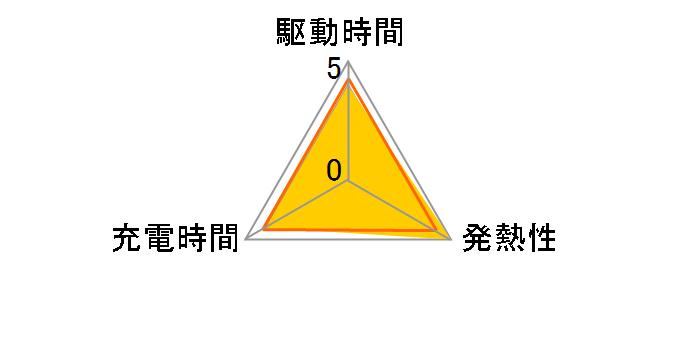 NKY326B02のユーザーレビュー