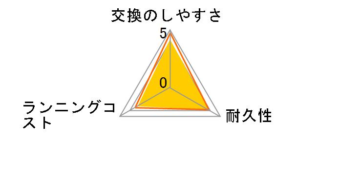 F/C51S-4のユーザーレビュー