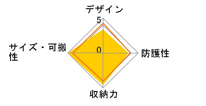 CS-14SF [���b�h]�̃��[�U�[���r���[
