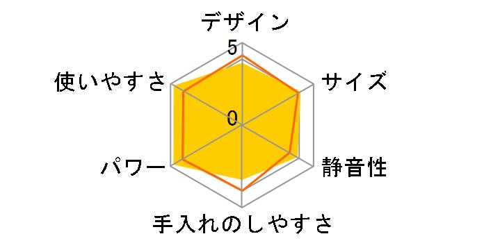 MK-K81-W [�z���C�g]�̃��[�U�[���r���[