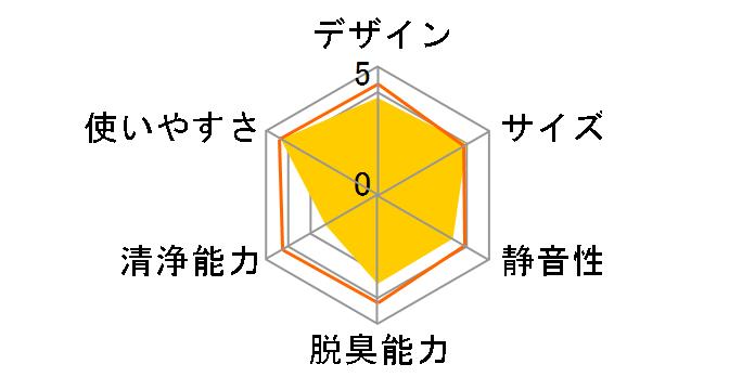 IG-C100-R [���b�h�n]�̃��[�U�[���r���[