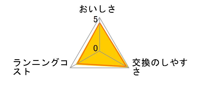 TK-AS43C1�̃��[�U�[���r���[