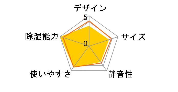 CD-H1811(AL)�̃��[�U�[���r���[