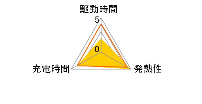 2NP-FW50�̃��[�U�[���r���[