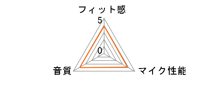 mc3 [Black]�̃��[�U�[���r���[
