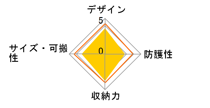 LCS-CSX (B) [ブラック]のユーザーレビュー