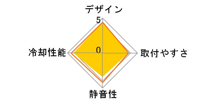KUHLER-H2O-620のユーザーレビュー
