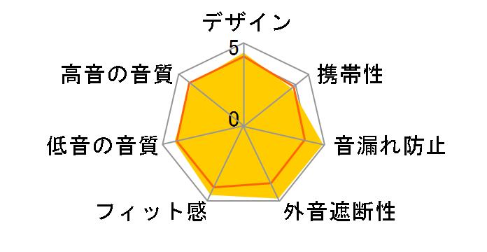 SE215-CL-J [クリアー]のユーザーレビュー