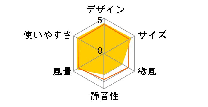 YAR-VJ191(N) [ゴールド]のユーザーレビュー