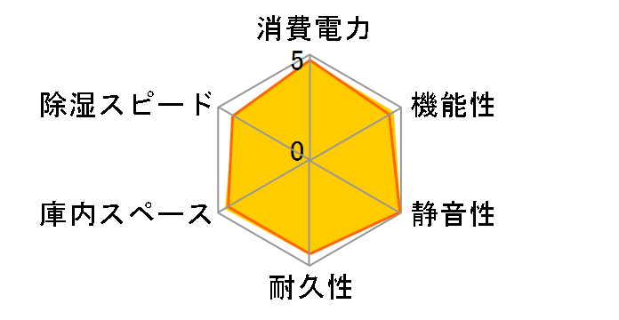 H-110D-MIIのユーザーレビュー