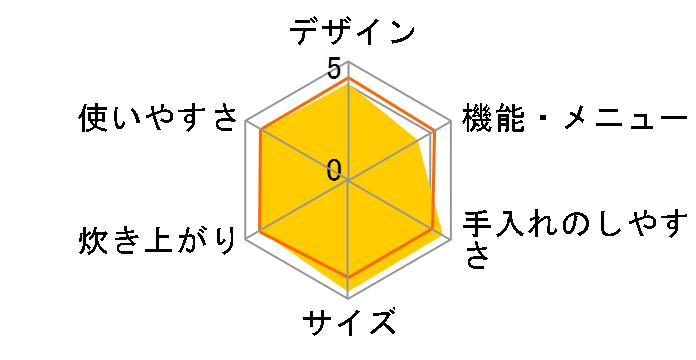 ミニライスクッカー ARC-103/P [ピンク]のユーザーレビュー