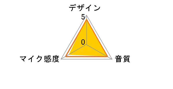 ECM-MS957のユーザーレビュー