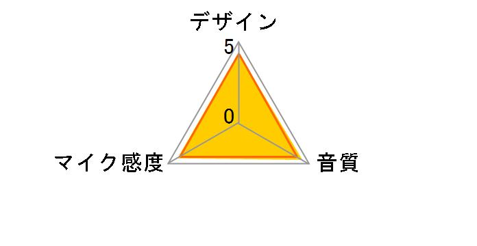 ECM-TL3のユーザーレビュー