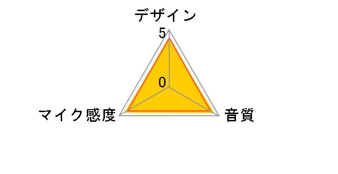 ECM-CS3のユーザーレビュー