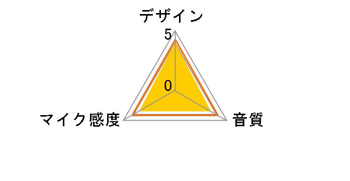 ECM-DS70Pのユーザーレビュー