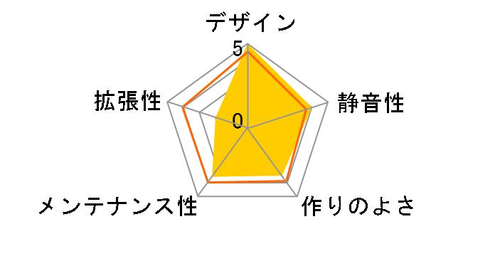 acubic M20 ACB-M20-GR [�I���[�u�O���[��]�̃��[�U�[���r���[