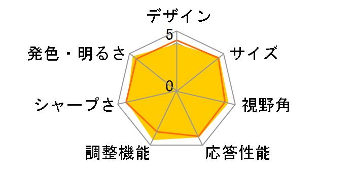 Diamondcrysta WIDE RDT233WX-3D(BK) [23インチ]のユーザーレビュー