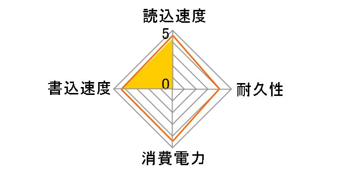 AGT3-25SAT3-240G�̃��[�U�[���r���[