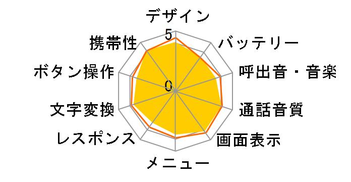 docomo STYLE series SH-11C [White]�̃��[�U�[���r���[