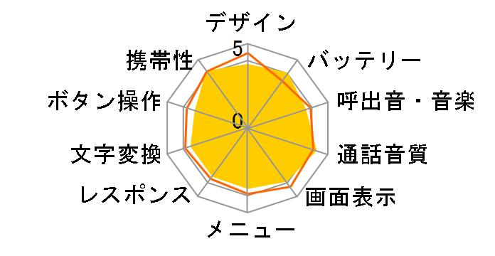 docomo STYLE series P-06C [�u���b�N]�̃��[�U�[���r���[