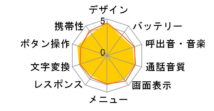 docomo PRIME series CA-01C [glass black]�̃��[�U�[���r���[