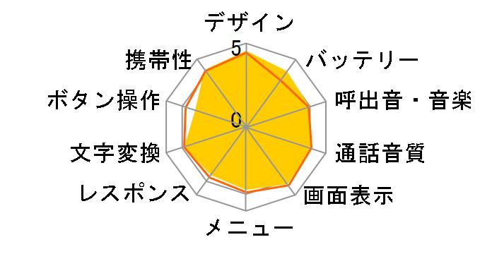 docomo SMART series N-05C [PURPLE]のユーザーレビュー