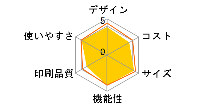 fappy UX-D63CL [�z���C�g�n]�̃��[�U�[���r���[
