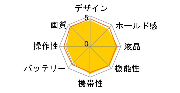 α NEX-C3D ダブルレンズキット [シルバー]のユーザーレビュー