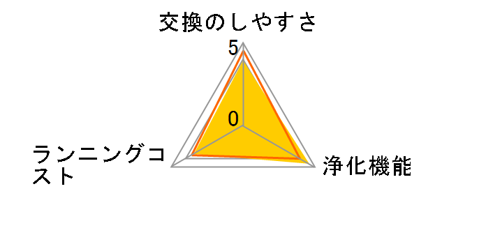 KAC017A4のユーザーレビュー