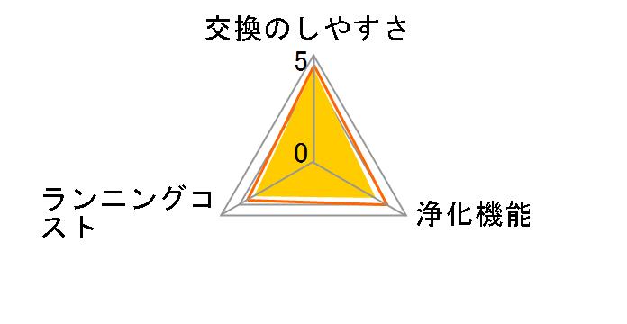 FZ-Y80MFのユーザーレビュー