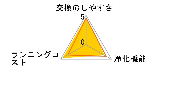 F-ZXFP70のユーザーレビュー