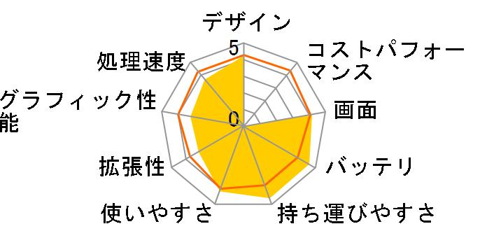 Aspire One HAPPY2 AOHAPPY2-N71B/Y [バナナクリーム]のユーザーレビュー