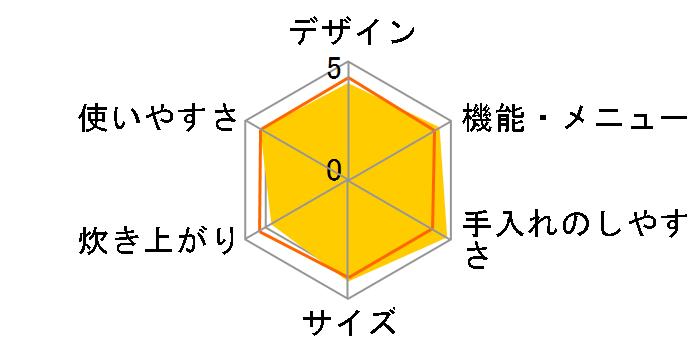 SR-HX101-T [�m�[�u���u���E��]�̃��[�U�[���r���[
