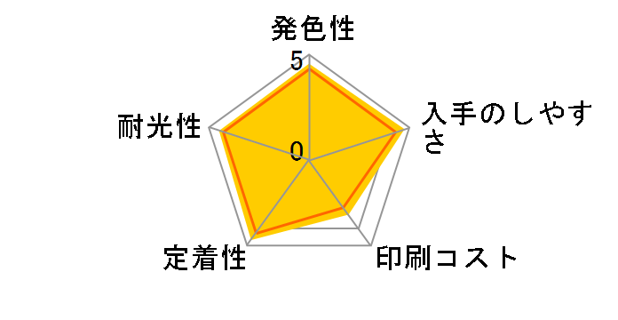 IC4CL6162 [4色パック]のユーザーレビュー