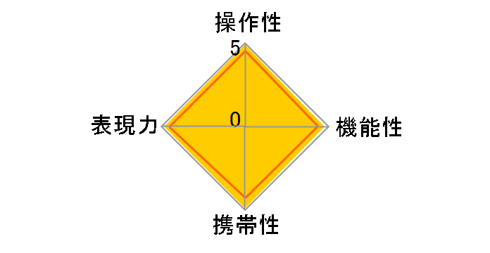 オリンパス M.ZUIKO DIGITAL ED 12mm F2.0 [シルバー]